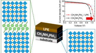 2D/3D all-perovskite heterojunctions: more efficient and resistant